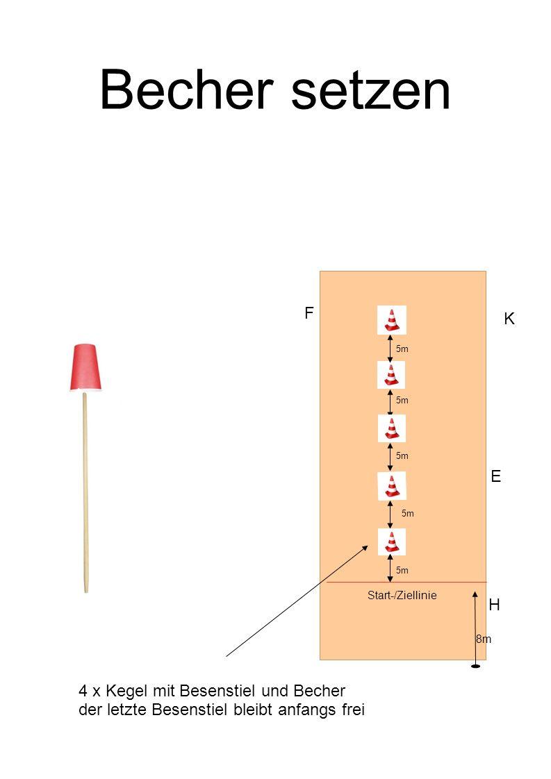 Becher setzen F K E H Start-/Ziellinie 8m 5m 4 x Kegel mit Besenstiel und Becher der letzte Besenstiel bleibt anfangs frei