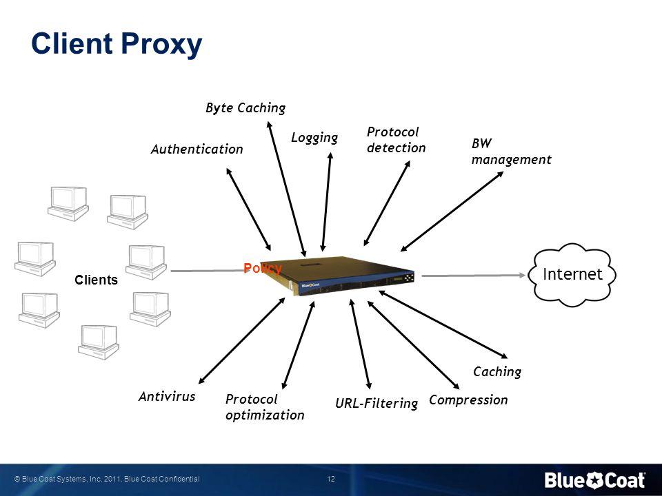 12 © Blue Coat Systems, Inc. 2011. Blue Coat Confidential Caching Client Proxy Antivirus URL-Filtering Internet Clients Logging Authentication Protoco