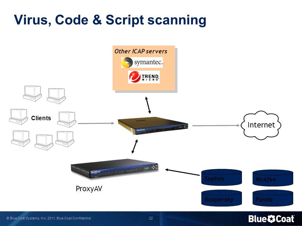 22 © Blue Coat Systems, Inc. 2011. Blue Coat Confidential Virus, Code & Script scanning Internet Clients ProxyAV Other ICAP servers Sophos Panda McAfe