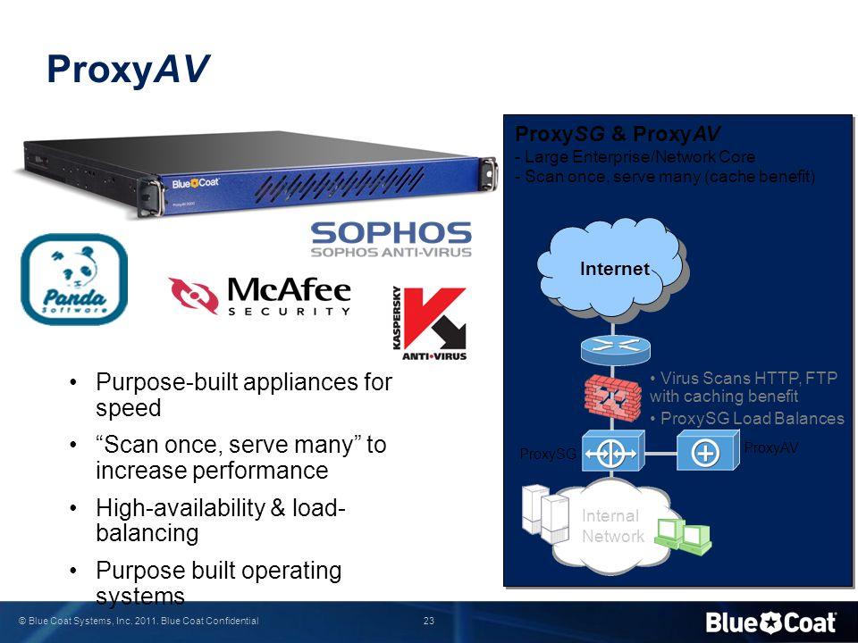 23 © Blue Coat Systems, Inc. 2011. Blue Coat Confidential ProxyAV ProxySG & ProxyAV - Large Enterprise/Network Core - Scan once, serve many (cache ben
