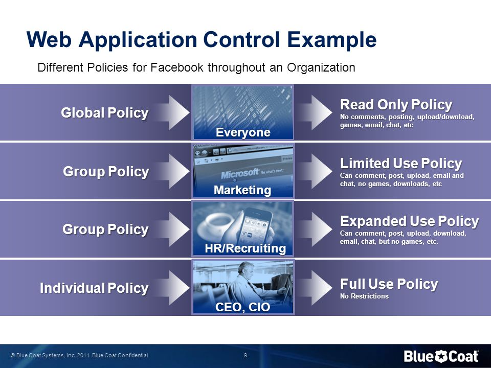10 © Blue Coat Systems, Inc. 2011. Blue Coat Confidential Web Application Policy Engine