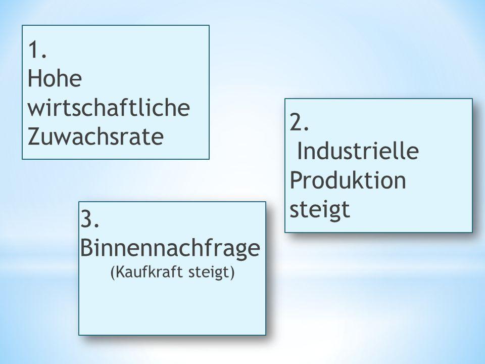 1.Hohe wirtschaftliche Zuwachsrate 2. Industrielle Produktion steigt 3.