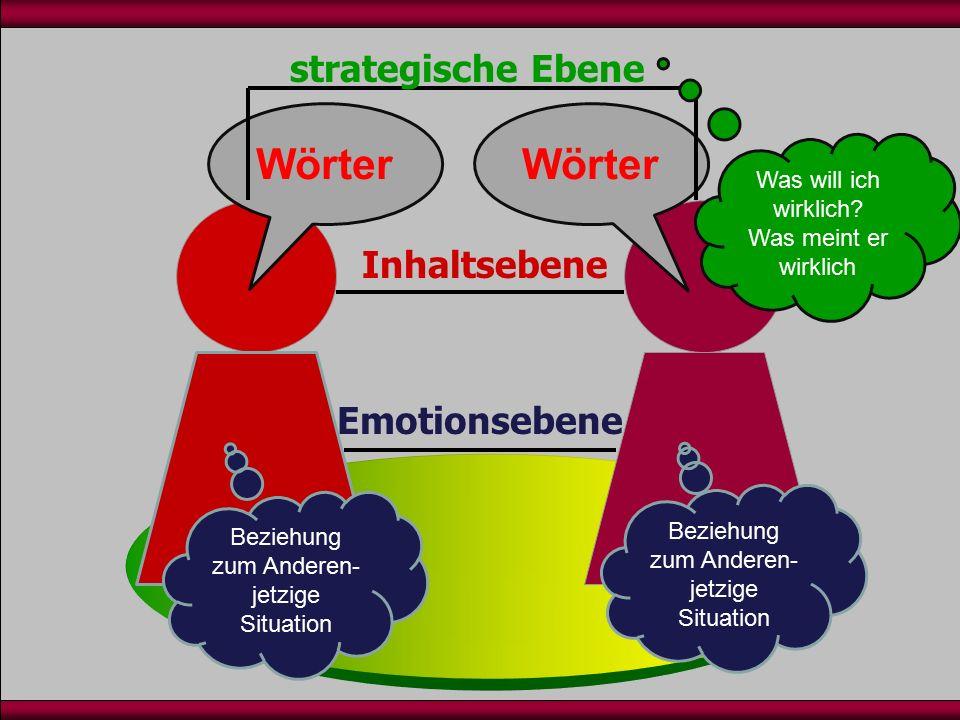 Inhaltsebene Emotionsebene Wörter Beziehung zum Anderen- jetzige Situation Beziehung zum Anderen- jetzige Situation