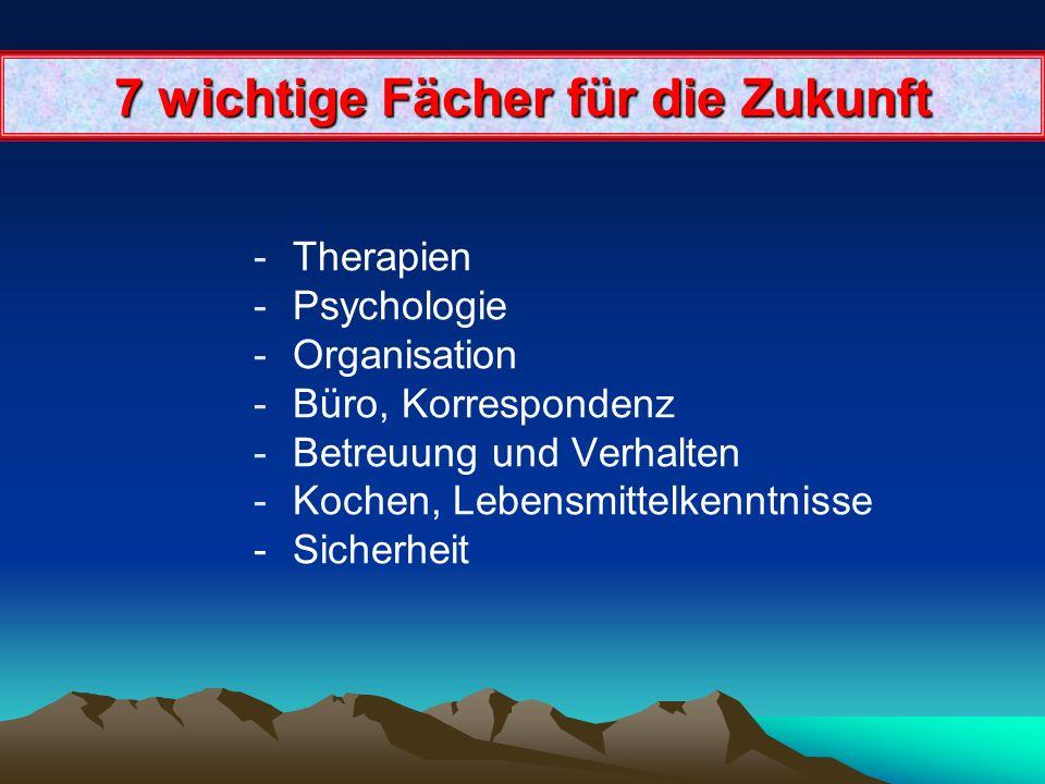 Auslagen 2 Jahr Allgemeine Versicherungen Fr.83'000.00 Löhne + SozialleistungenFr.