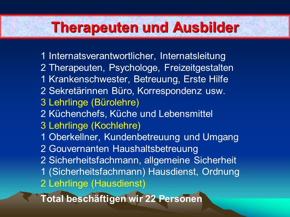 Therapeuten und Ausbilder 1 Internatsverantwortlicher, Internatsleitung 2 Therapeuten, Psychologe, Freizeitgestalten 1 Krankenschwester, Betreuung, Erste Hilfe 2 Sekretärinnen Büro, Korrespondenz usw.