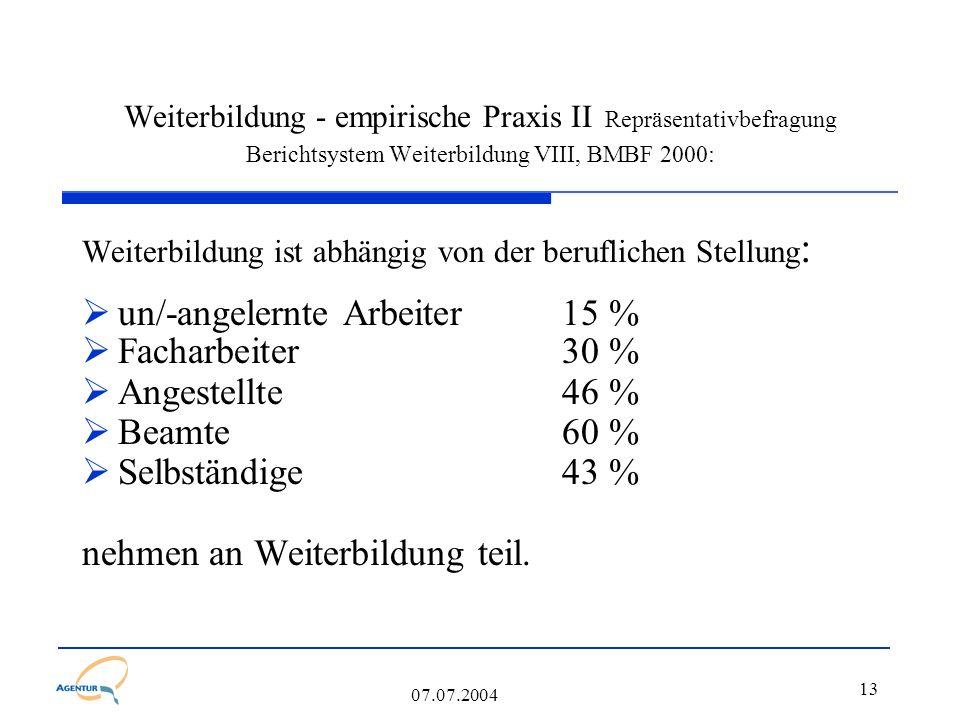 13 07.07.2004 Weiterbildung - empirische Praxis II Repräsentativbefragung Berichtsystem Weiterbildung VIII, BMBF 2000: Weiterbildung ist abhängig von