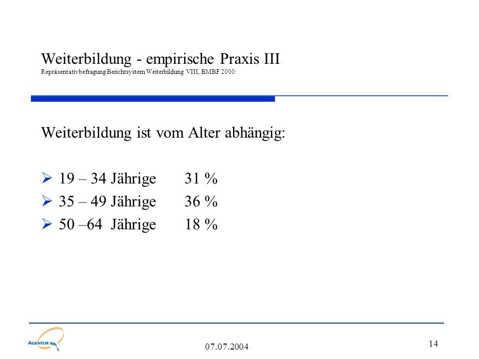 14 07.07.2004 Weiterbildung - empirische Praxis III Repräsentativbefragung Berichtsystem Weiterbildung VIII, BMBF 2000: Weiterbildung ist vom Alter abhängig:  19 – 34 Jährige 31 %  35 – 49 Jährige36 %  50 –64 Jährige18 %