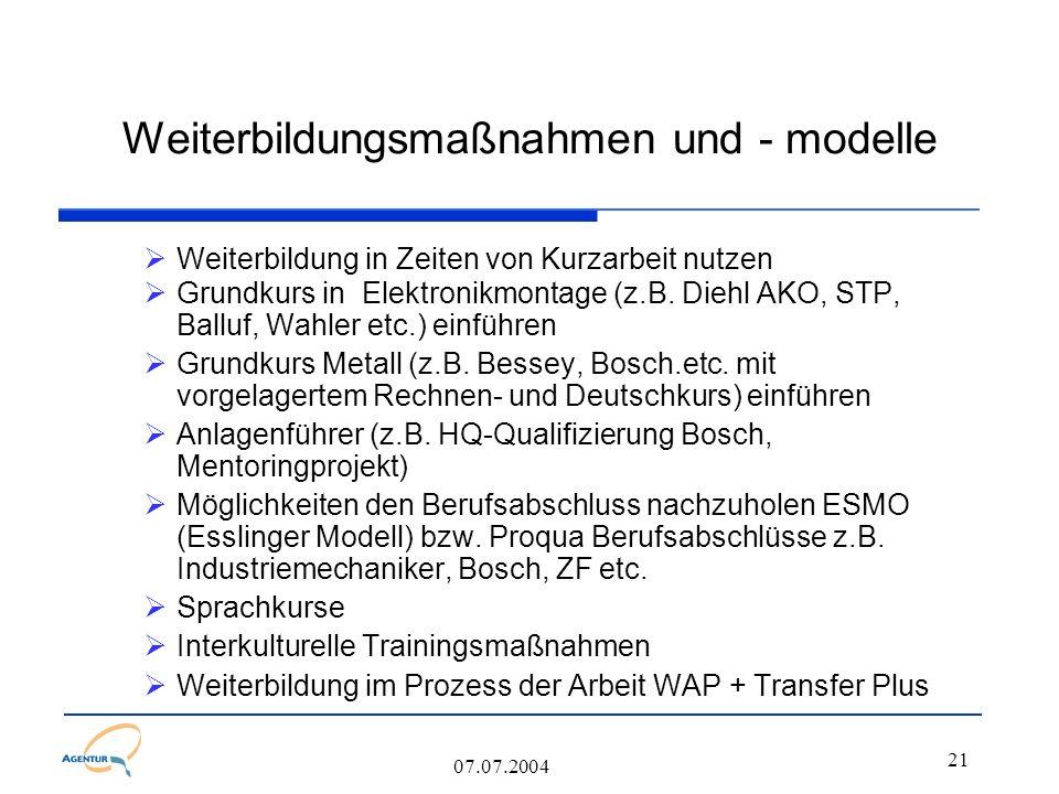 21 07.07.2004 Weiterbildungsmaßnahmen und - modelle  Weiterbildung in Zeiten von Kurzarbeit nutzen  Grundkurs in Elektronikmontage (z.B. Diehl AKO,