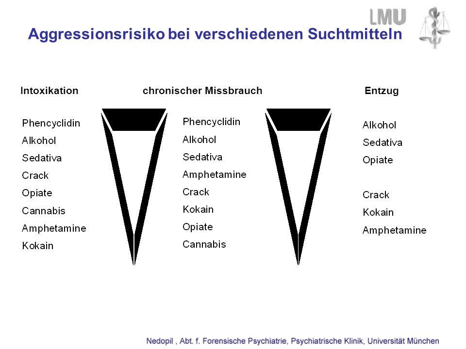 Aggressionsrisiko bei verschiedenen Suchtmitteln Intoxikation chronischer Missbrauch Entzug