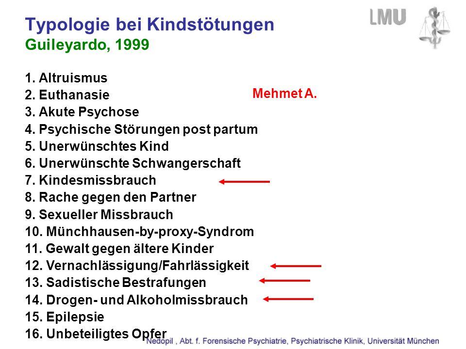 Typologie bei Kindstötungen Guileyardo, 1999 1. Altruismus 2. Euthanasie 3. Akute Psychose 4. Psychische Störungen post partum 5. Unerwünschtes Kind 6