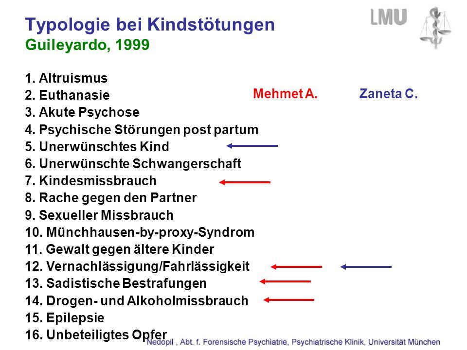 Typologie bei Kindstötungen Guileyardo, 1999 1. Altruismus 2.