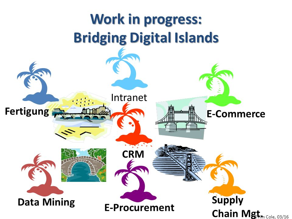 ©Tim Cole, 03/16 Work in progress: Bridging Digital Islands