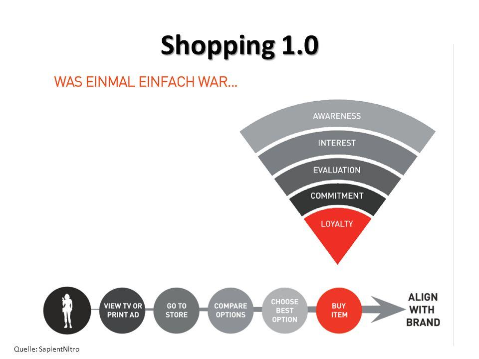 Quelle: SapientNitro Shopping 1.0