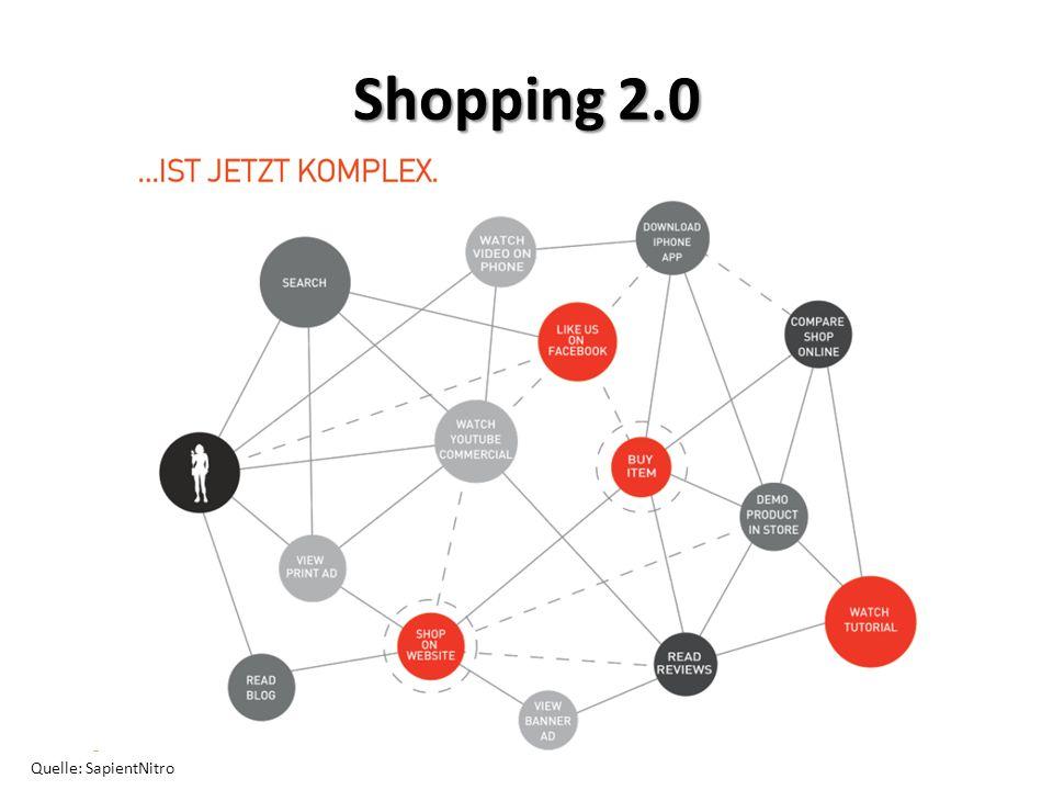 Quelle: SapientNitro Shopping 2.0
