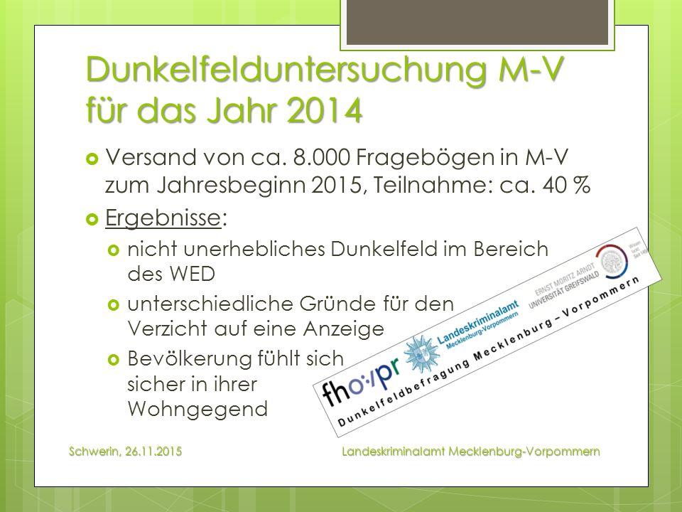 Dunkelfelduntersuchung M-V für das Jahr 2014 Schwerin, 26.11.2015 Landeskriminalamt Mecklenburg-Vorpommern  Versand von ca.