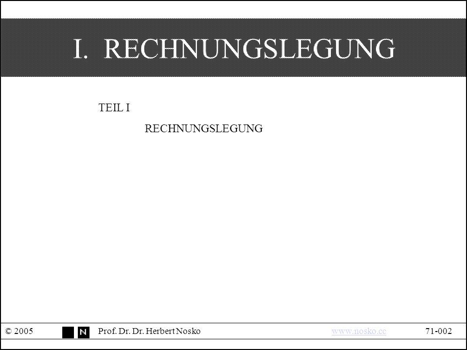 I. RECHNUNGSLEGUNG © 2005Prof. Dr. Dr.