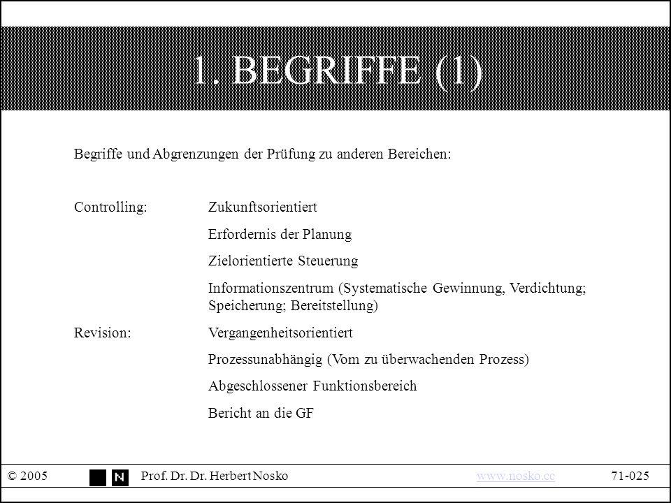 1. BEGRIFFE (1) © 2005Prof. Dr. Dr.