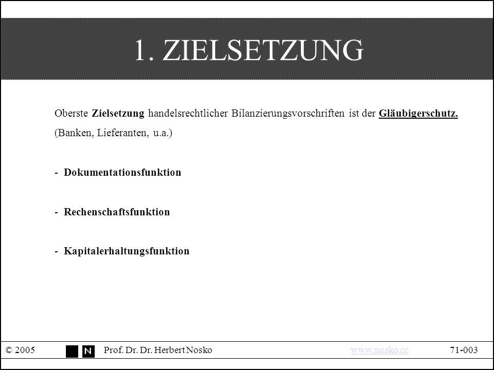 1. ZIELSETZUNG © 2005Prof. Dr. Dr.