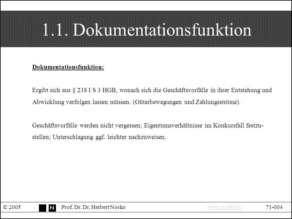 1.2.Rechenschaftsfunktion (1) © 2005Prof. Dr. Dr.