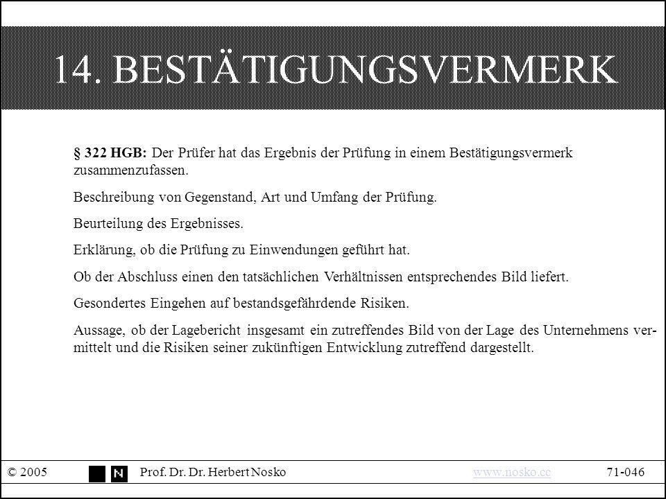 14. BESTÄTIGUNGSVERMERK © 2005Prof. Dr. Dr.