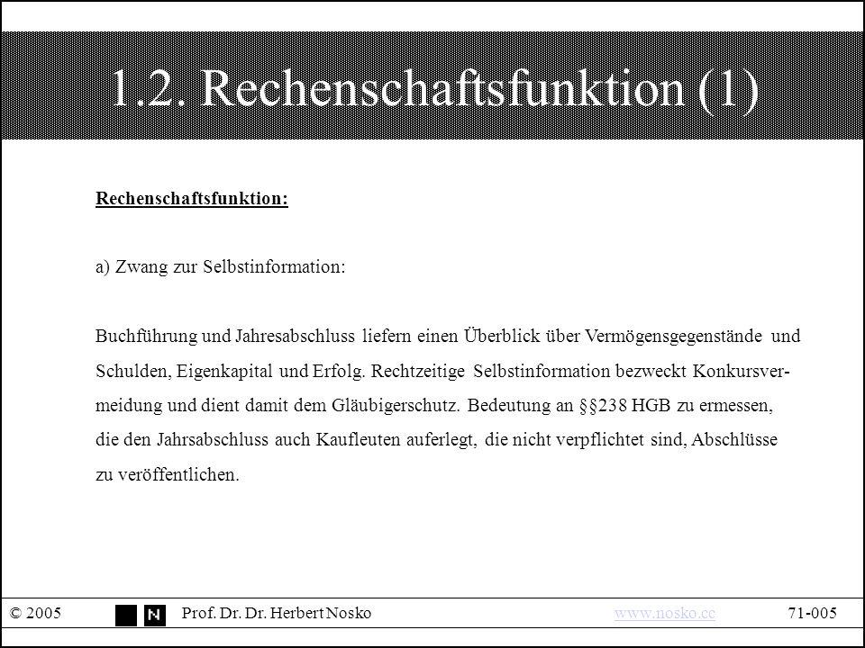 1.2. Rechenschaftsfunktion (1) © 2005Prof. Dr. Dr.