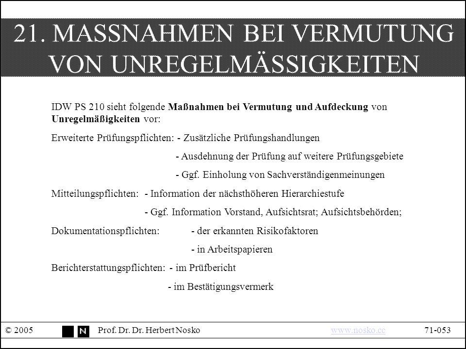 21. MASSNAHMEN BEI VERMUTUNG VON UNREGELMÄSSIGKEITEN © 2005Prof.