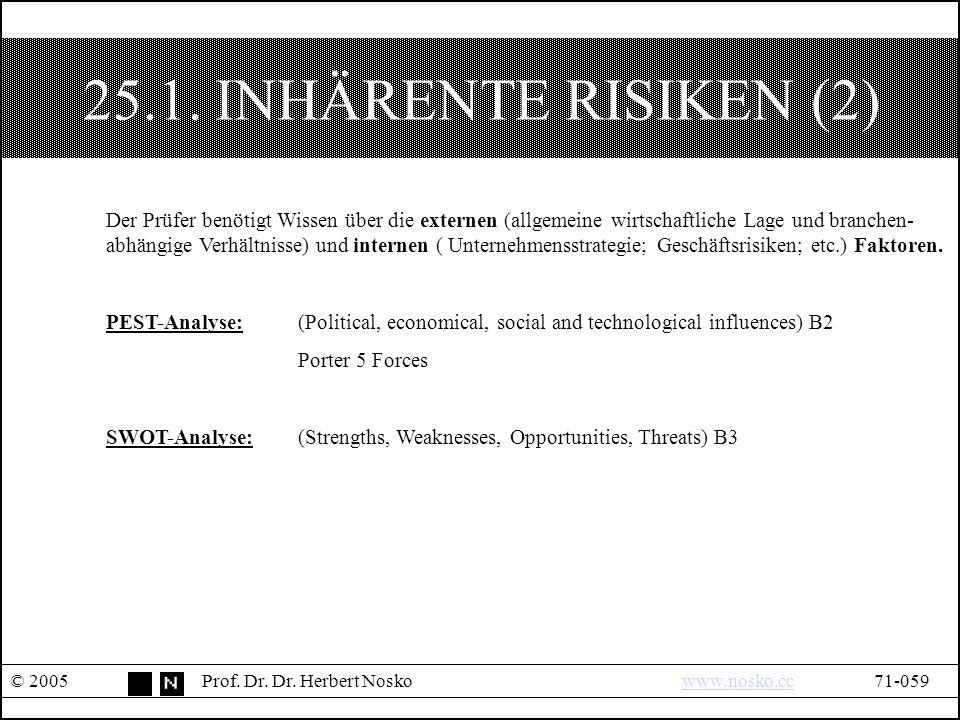 25.1. INHÄRENTE RISIKEN (2) © 2005Prof. Dr. Dr.