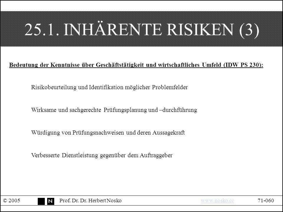 25.1. INHÄRENTE RISIKEN (3) © 2005Prof. Dr. Dr.
