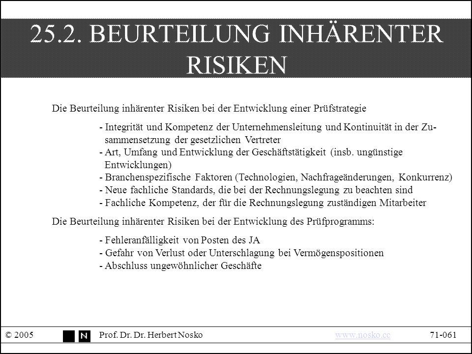 25.2. BEURTEILUNG INHÄRENTER RISIKEN © 2005Prof. Dr.