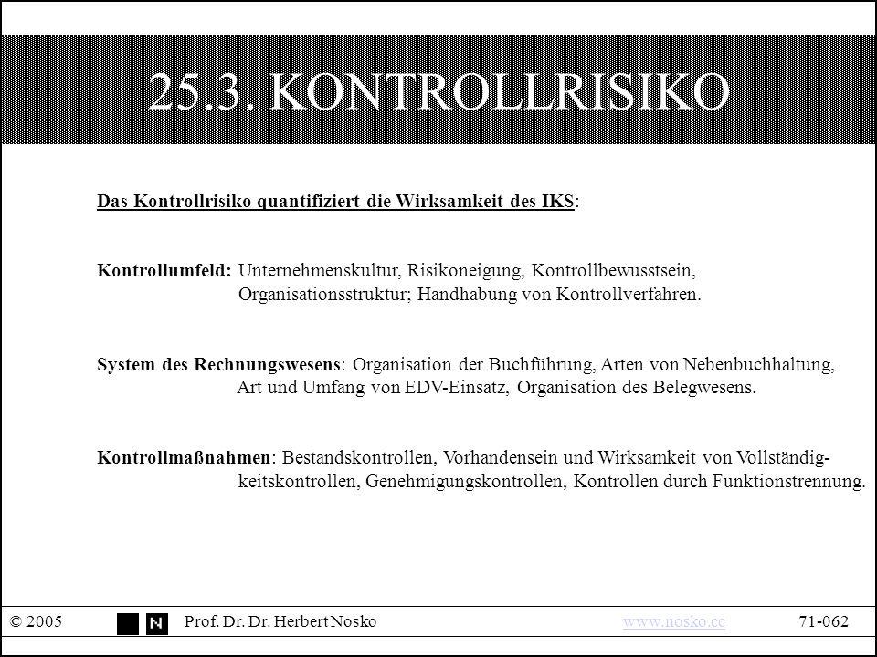 25.3. KONTROLLRISIKO © 2005Prof. Dr. Dr.