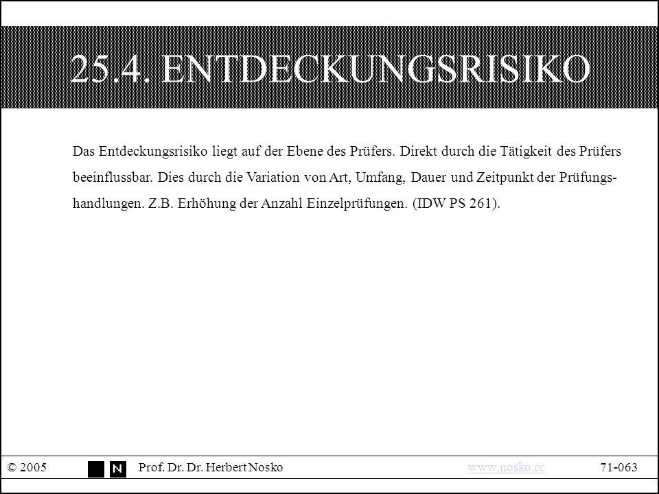 25.4. ENTDECKUNGSRISIKO © 2005Prof. Dr. Dr.