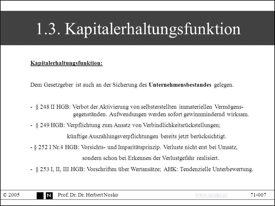 1.3. Kapitalerhaltungsfunktion © 2005Prof. Dr. Dr.