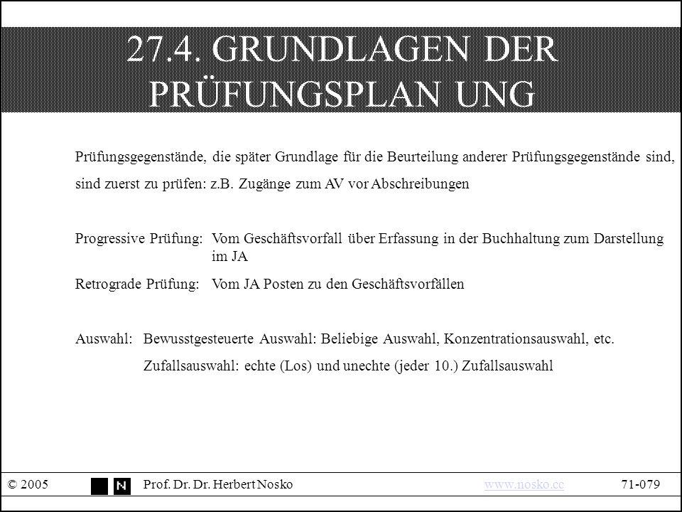 27.4. GRUNDLAGEN DER PRÜFUNGSPLAN UNG © 2005Prof.