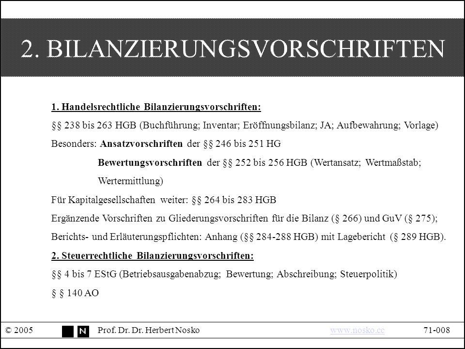 2. BILANZIERUNGSVORSCHRIFTEN © 2005Prof. Dr. Dr.