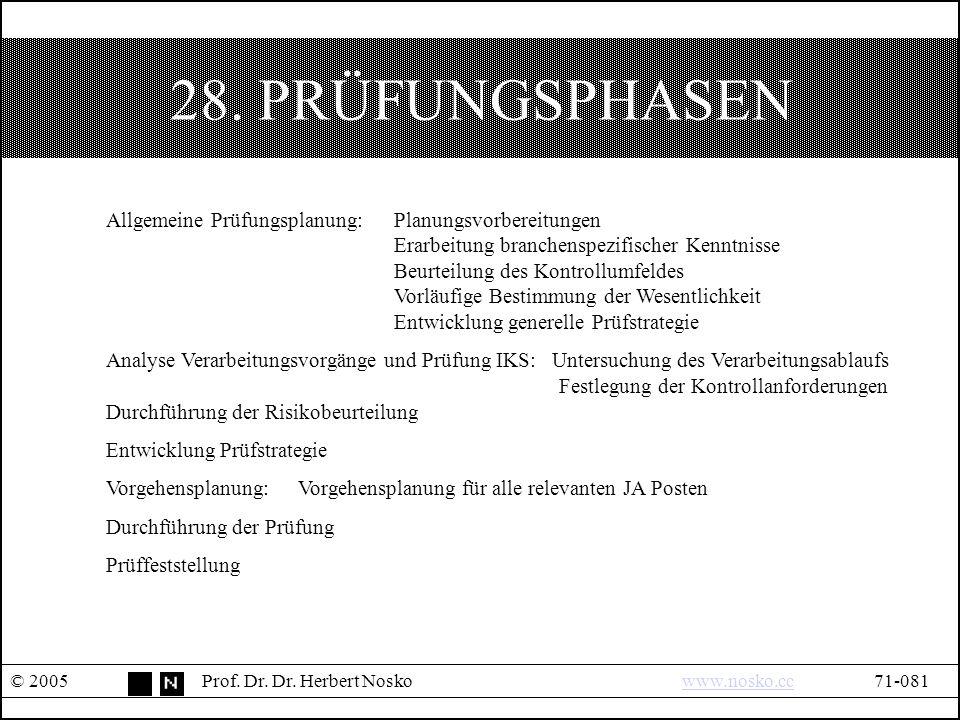 28. PRÜFUNGSPHASEN © 2005Prof. Dr. Dr.