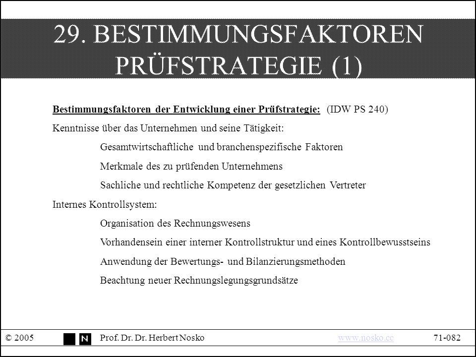 29. BESTIMMUNGSFAKTOREN PRÜFSTRATEGIE (1) © 2005Prof.