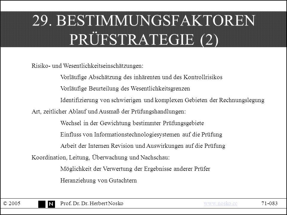 29. BESTIMMUNGSFAKTOREN PRÜFSTRATEGIE (2) © 2005Prof.