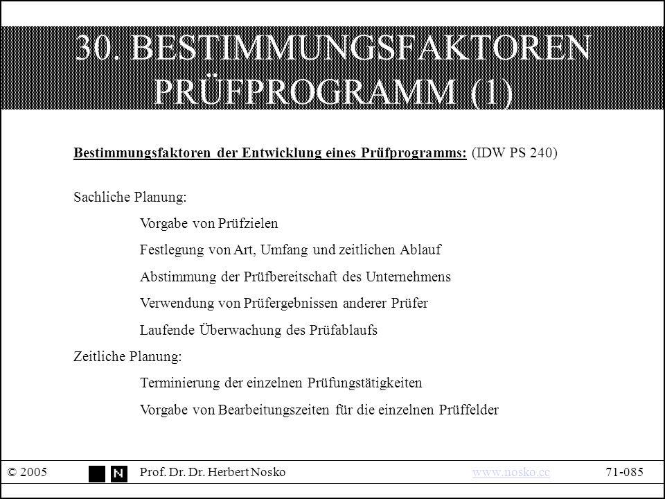 30. BESTIMMUNGSFAKTOREN PRÜFPROGRAMM (1) © 2005Prof.