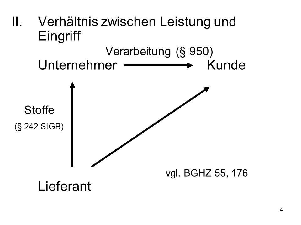5 B.Auftrag, Geschäftsbesorgungsvertrag und Geschäftsführung ohne Auftrag § 8 Auftrag, §§ 662 ff.
