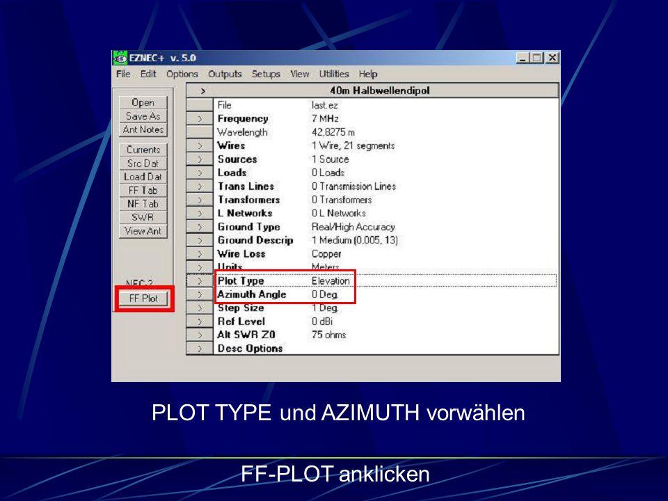 FF-PLOT anklicken PLOT TYPE und AZIMUTH vorwählen