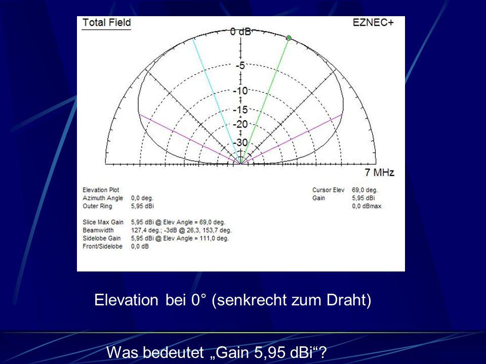 "Elevation bei 0° (senkrecht zum Draht) Was bedeutet ""Gain 5,95 dBi""?"