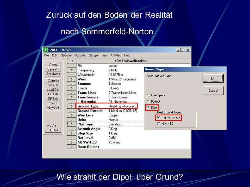 Zurück auf den Boden der Realität nach Sommerfeld-Norton Wie strahlt der Dipol über Grund?
