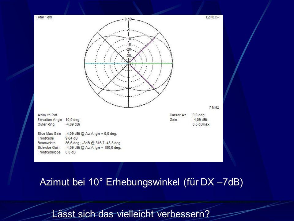 Azimut bei 10° Erhebungswinkel (für DX –7dB) Lässt sich das vielleicht verbessern?