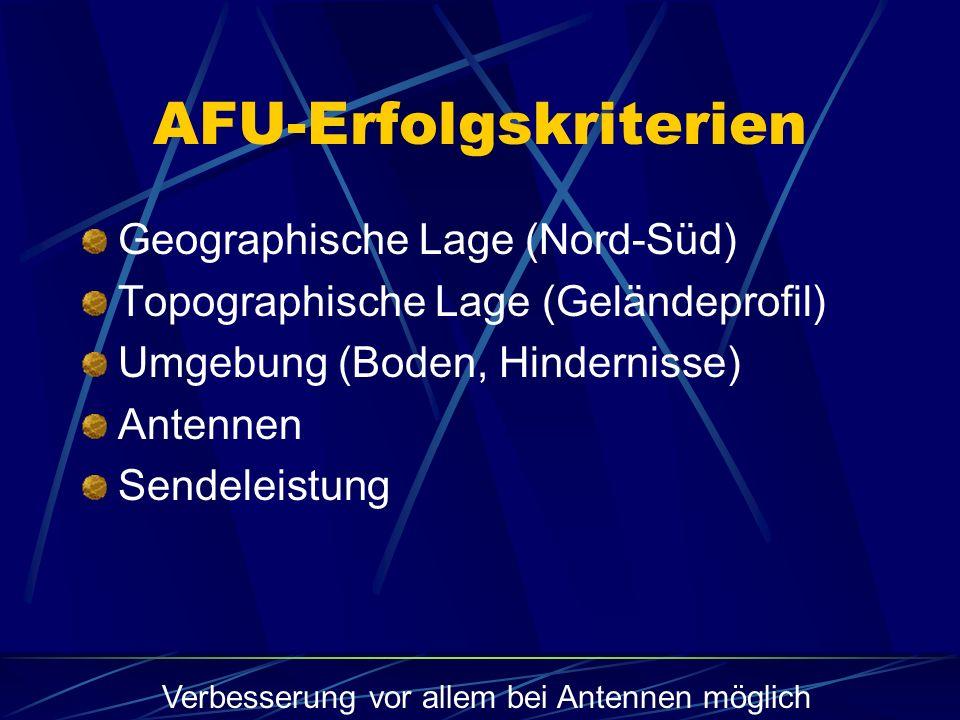 AFU-Erfolgskriterien Geographische Lage (Nord-Süd) Topographische Lage (Geländeprofil) Umgebung (Boden, Hindernisse) Antennen Sendeleistung Verbesseru