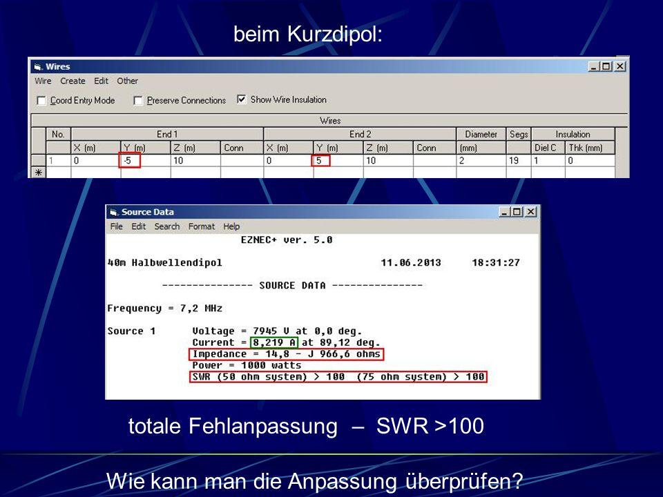 totale Fehlanpassung – SWR >100 beim Kurzdipol: Wie kann man die Anpassung überprüfen?