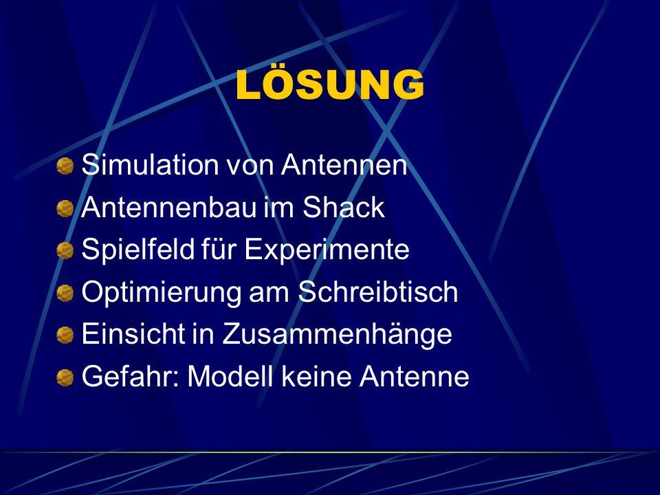 LÖSUNG Simulation von Antennen Antennenbau im Shack Spielfeld für Experimente Optimierung am Schreibtisch Einsicht in Zusammenhänge Gefahr: Modell kei