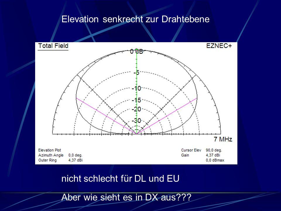 nicht schlecht für DL und EU Elevation senkrecht zur Drahtebene Aber wie sieht es in DX aus???