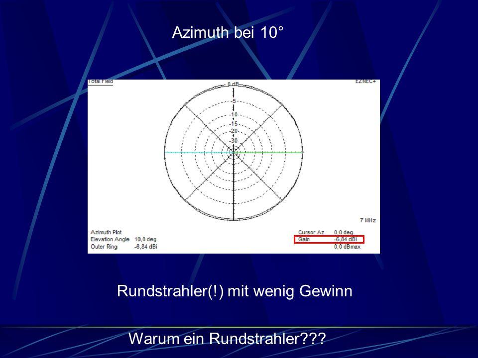 Rundstrahler(!) mit wenig Gewinn Azimuth bei 10° Warum ein Rundstrahler???