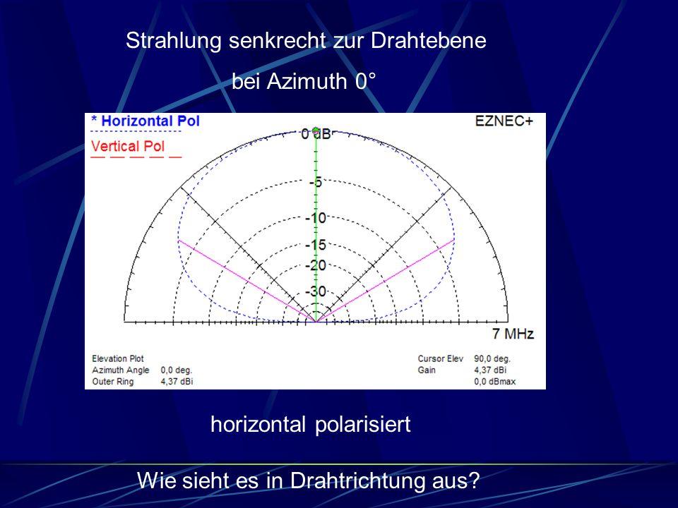 horizontal polarisiert Strahlung senkrecht zur Drahtebene bei Azimuth 0° Wie sieht es in Drahtrichtung aus?