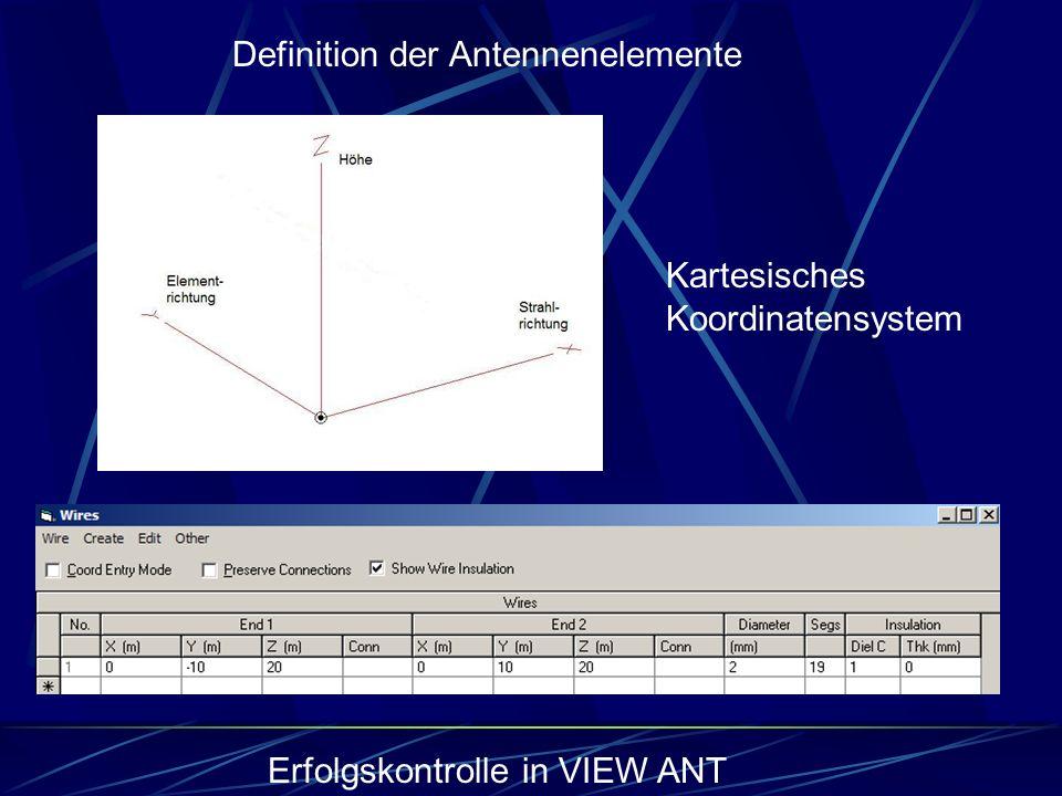 Kartesisches Koordinatensystem Definition der Antennenelemente Erfolgskontrolle in VIEW ANT